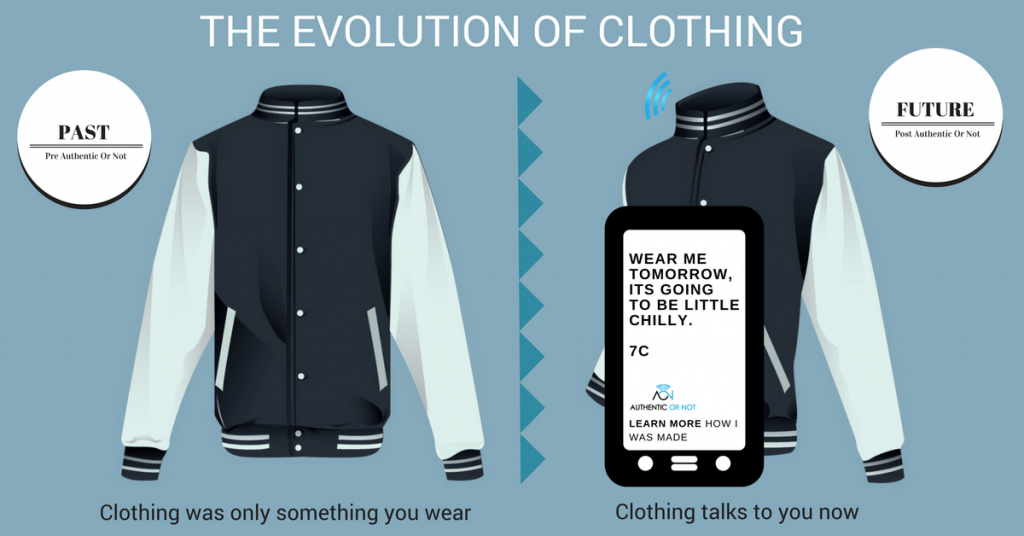 IOT Evolution of clothing
