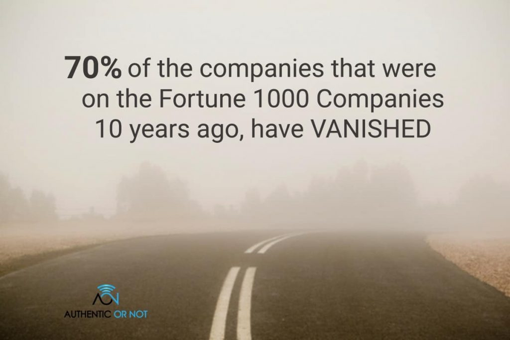 innovation affects companies